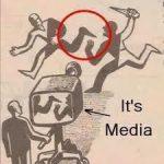 إسلام نجم الدين يكتب : الإعلام المضاد ومحاولة تدمير الهوية
